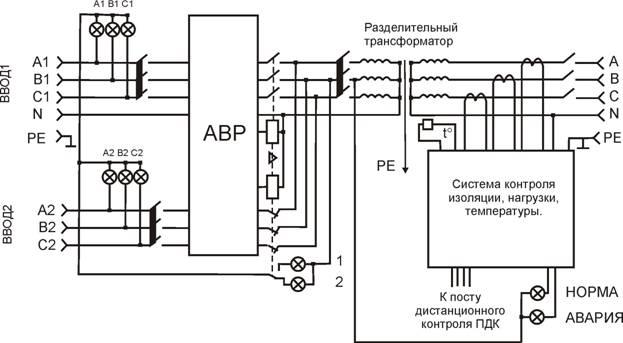 Пример силовой схемы ТР-ЩР